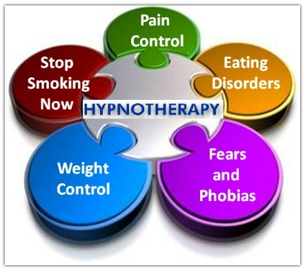 Carrick-on-Suir Library: Hypnotherapy A Talk By Ken Smith